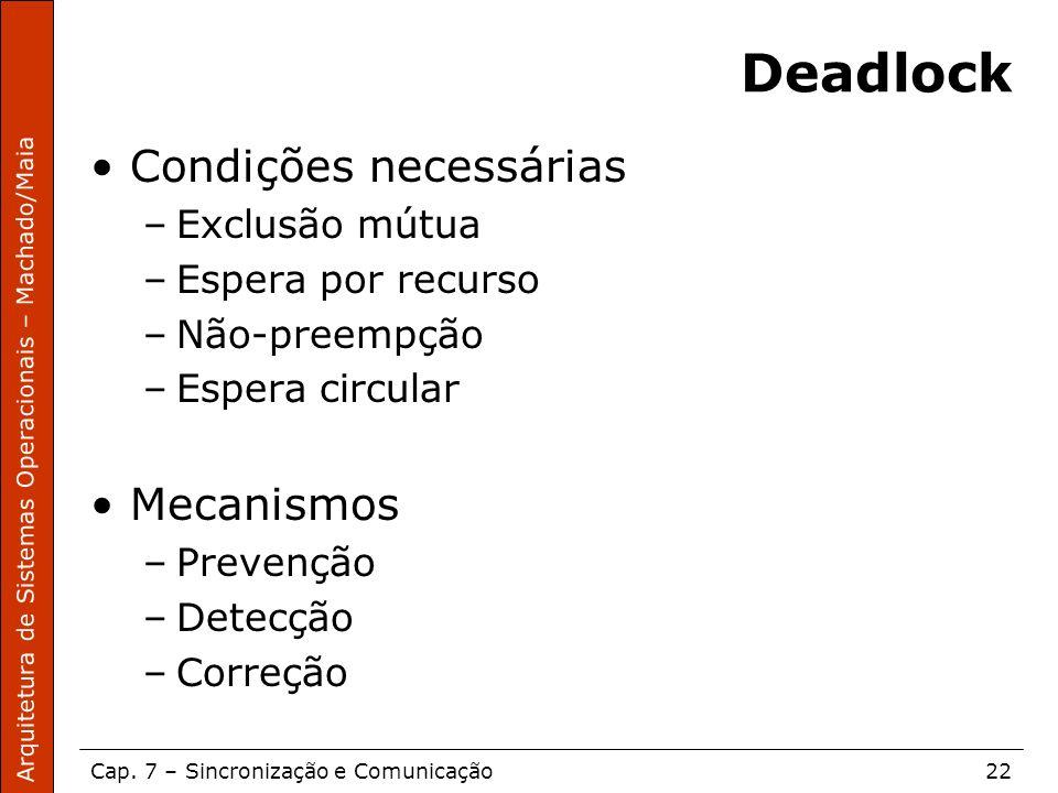 Deadlock Condições necessárias Mecanismos Exclusão mútua