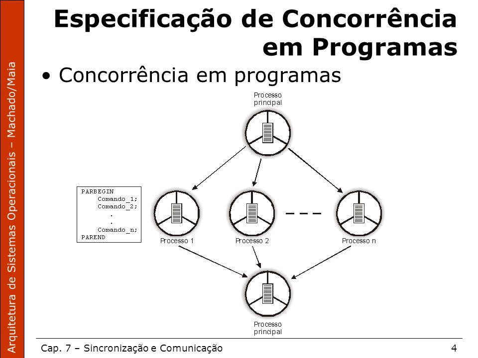 Especificação de Concorrência em Programas
