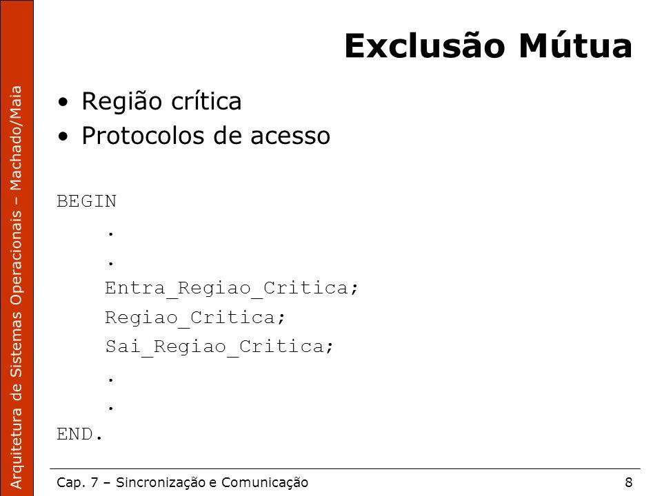Exclusão Mútua Região crítica Protocolos de acesso BEGIN .