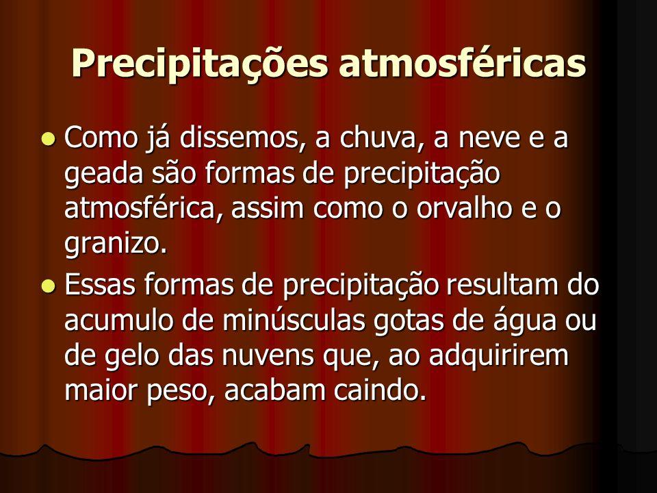Precipitações atmosféricas