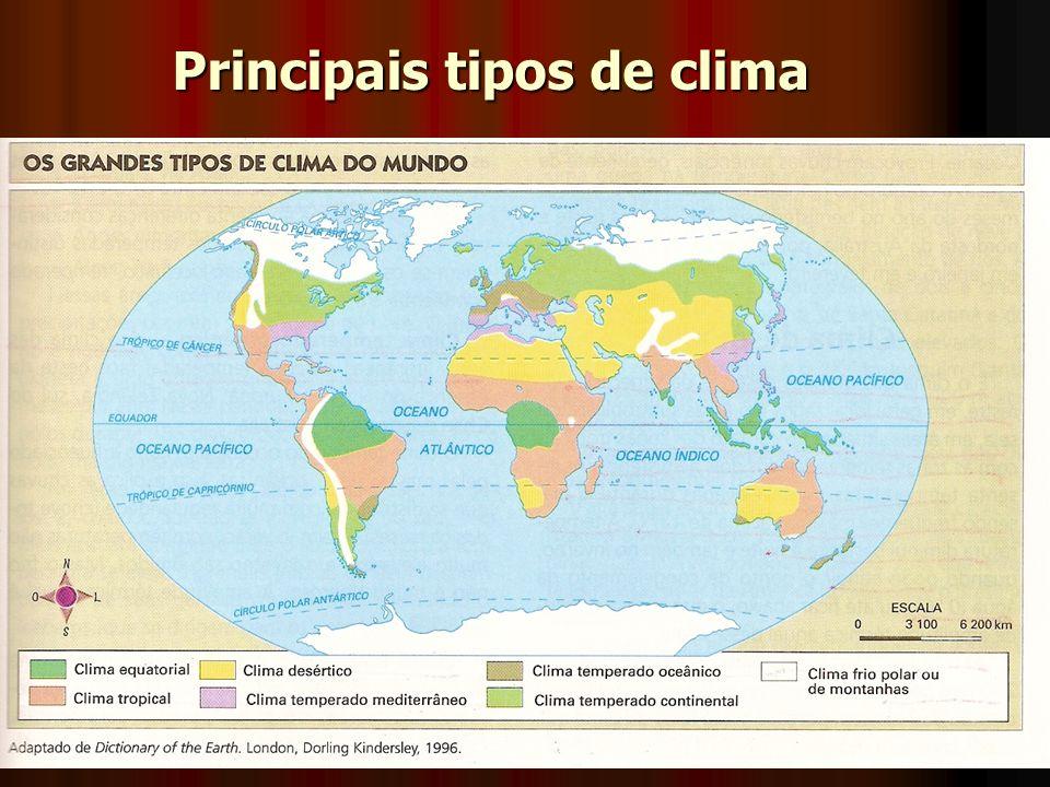 Principais tipos de clima