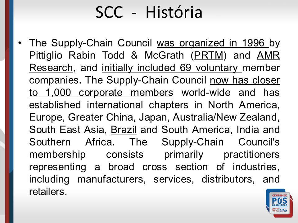SCC - História