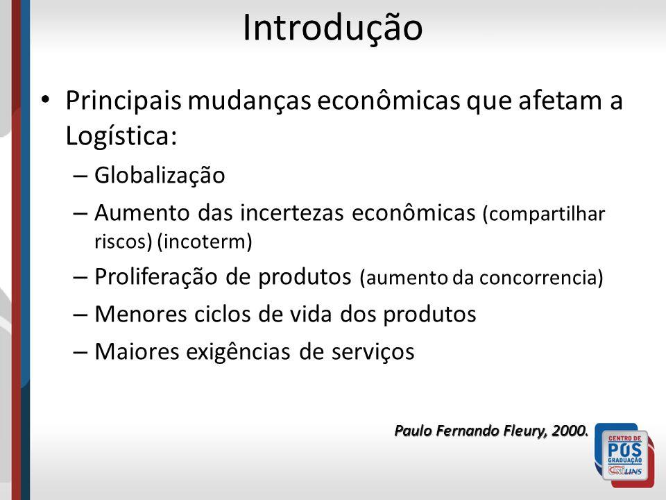 Introdução Principais mudanças econômicas que afetam a Logística: