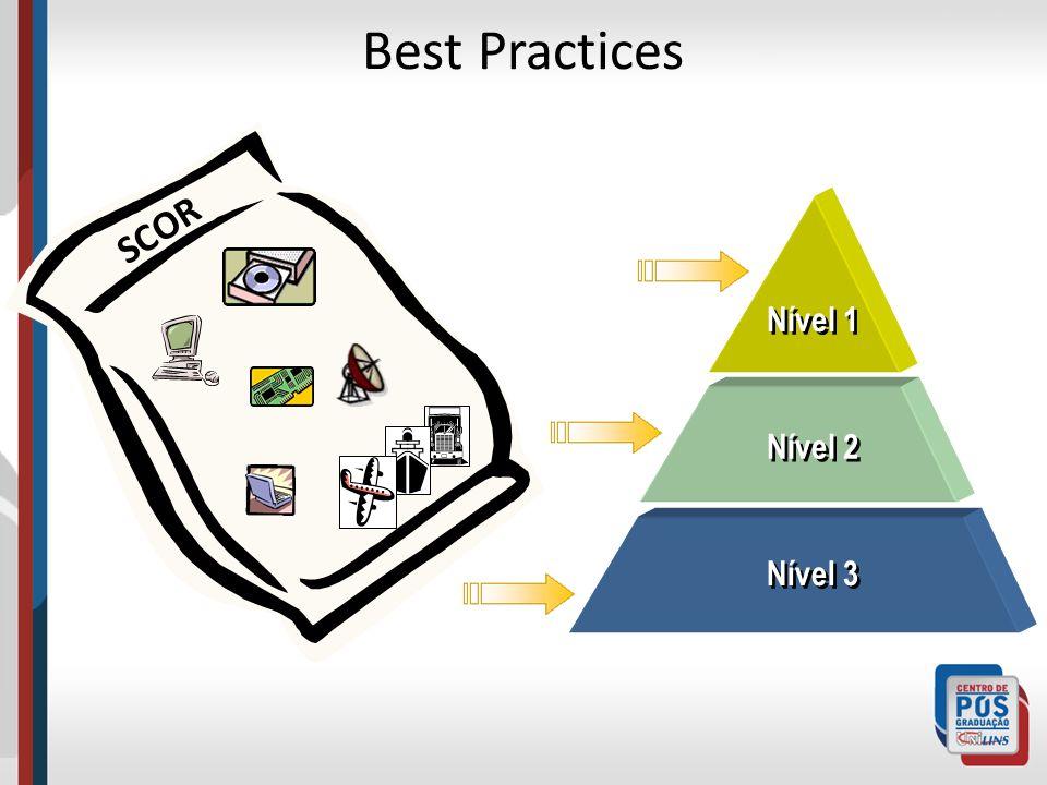 Best Practices SCOR Nível 1 Nível 2 Nível 3