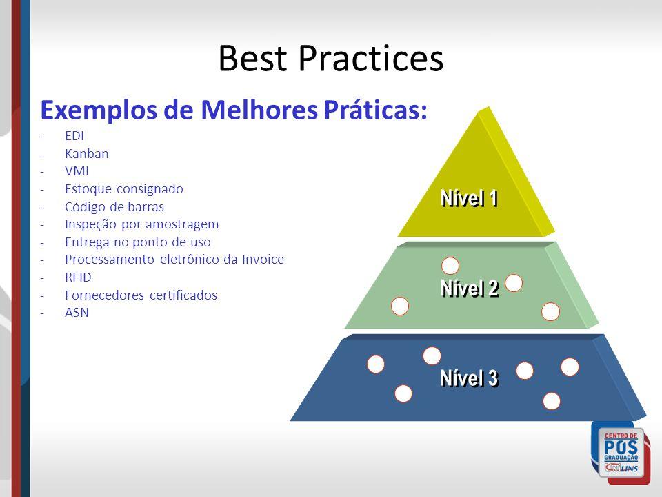 Best Practices Exemplos de Melhores Práticas: Nível 1 Nível 2 Nível 3