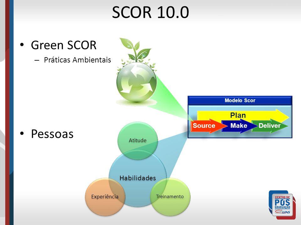 SCOR 10.0 Green SCOR Pessoas Práticas Ambientais Habilidades Plan