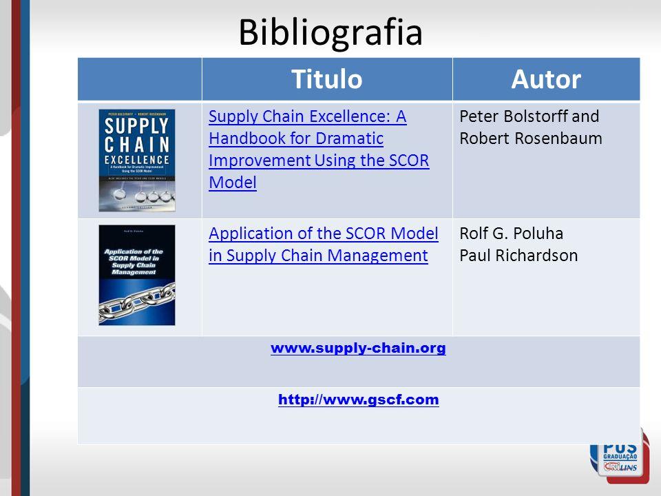 Bibliografia Titulo Autor