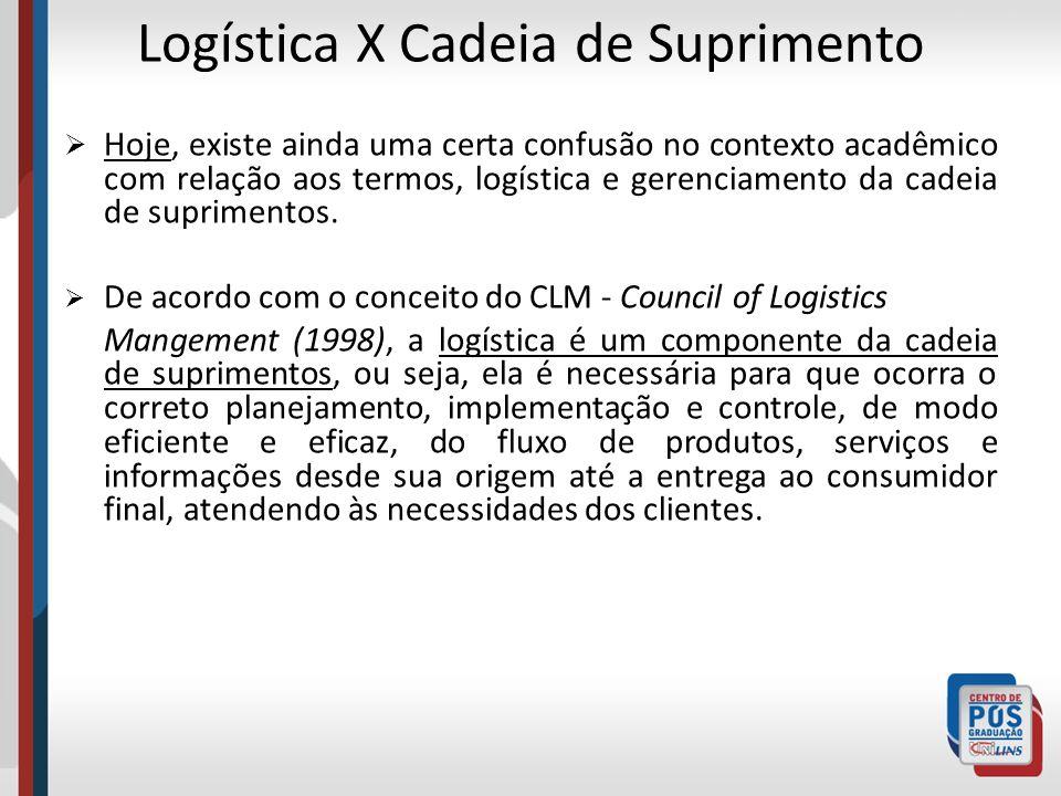 Logística X Cadeia de Suprimento