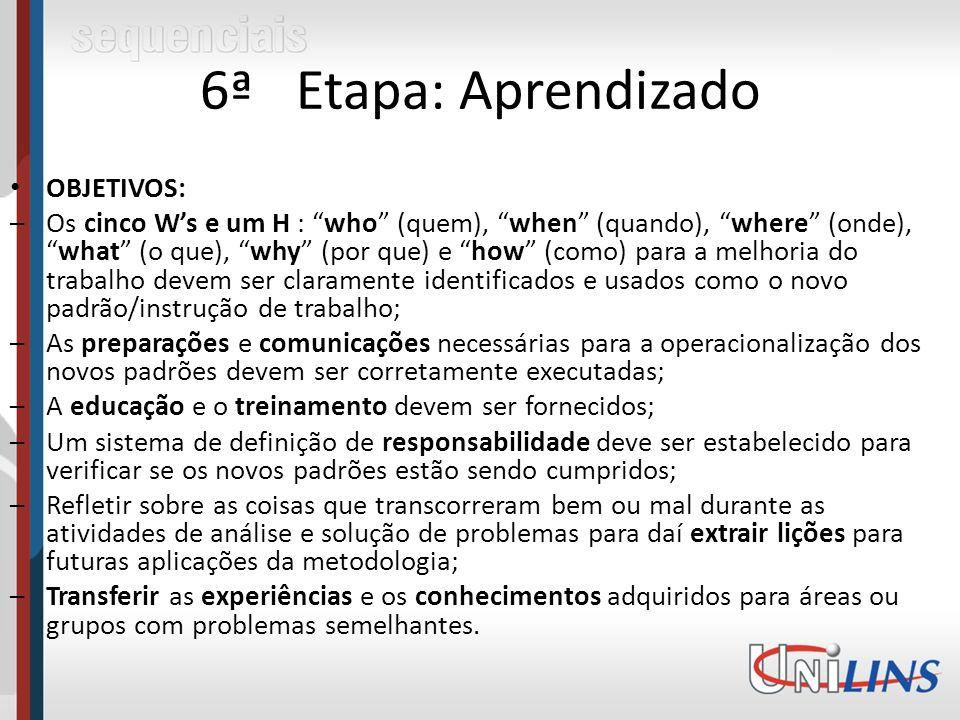 6ª Etapa: Aprendizado OBJETIVOS: