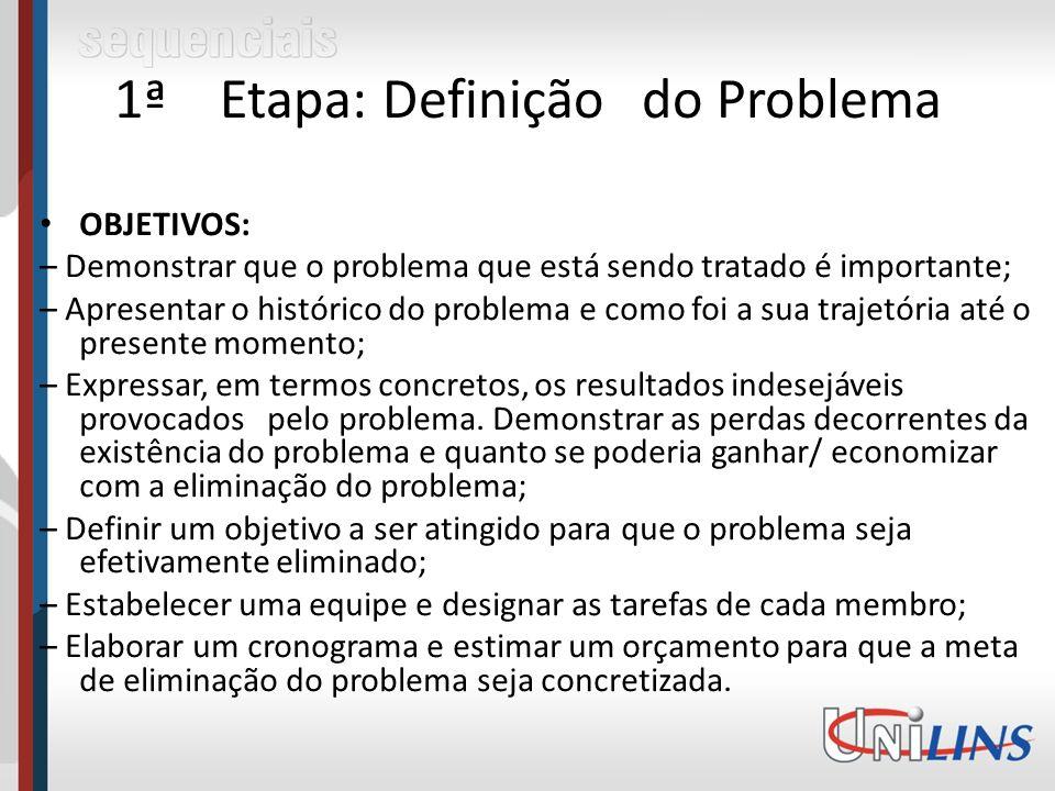 1ª Etapa: Definição do Problema