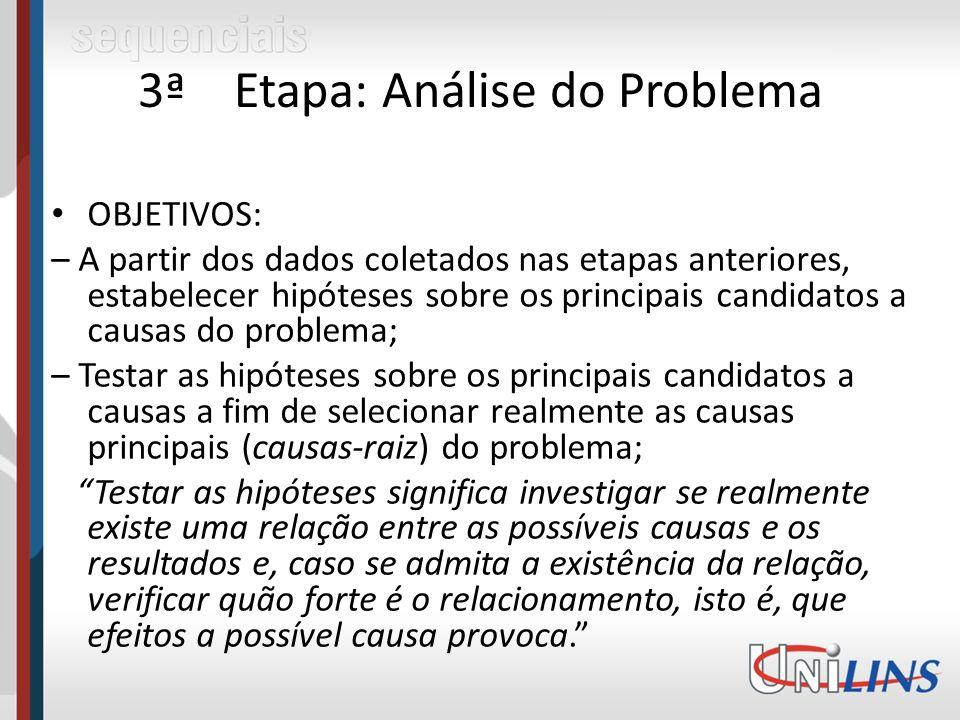 3ª Etapa: Análise do Problema