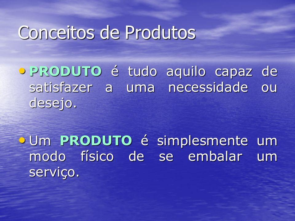 Conceitos de ProdutosPRODUTO é tudo aquilo capaz de satisfazer a uma necessidade ou desejo.