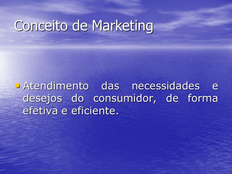Conceito de MarketingAtendimento das necessidades e desejos do consumidor, de forma efetiva e eficiente.