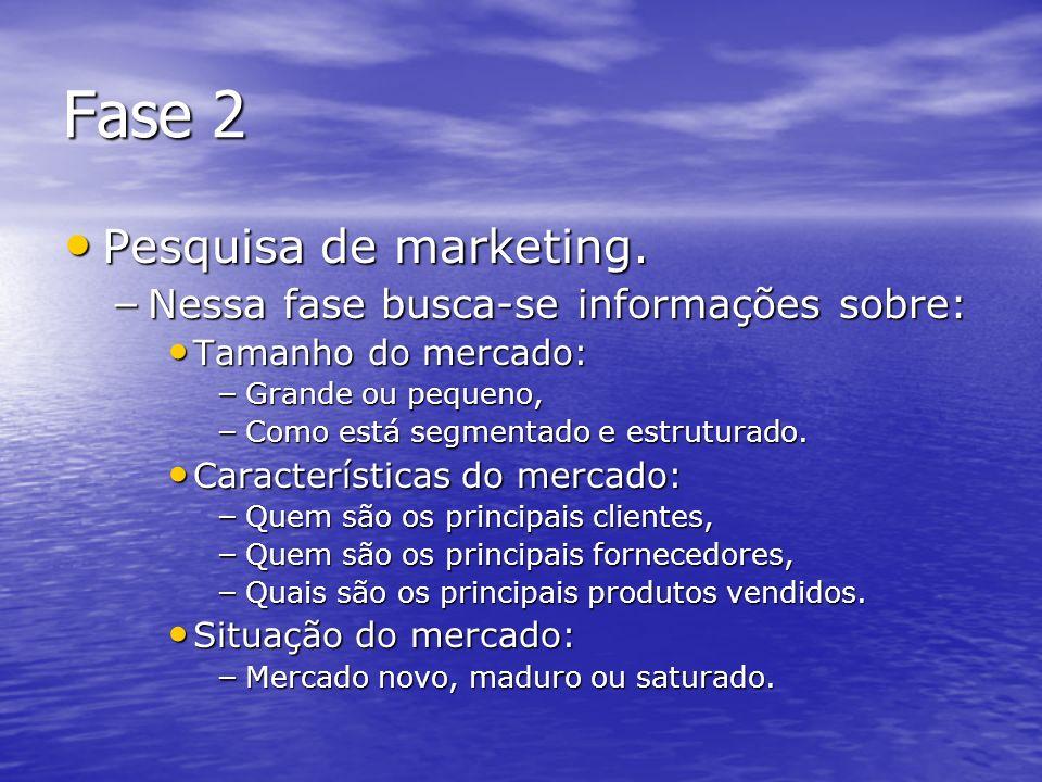 Fase 2 Pesquisa de marketing. Nessa fase busca-se informações sobre:
