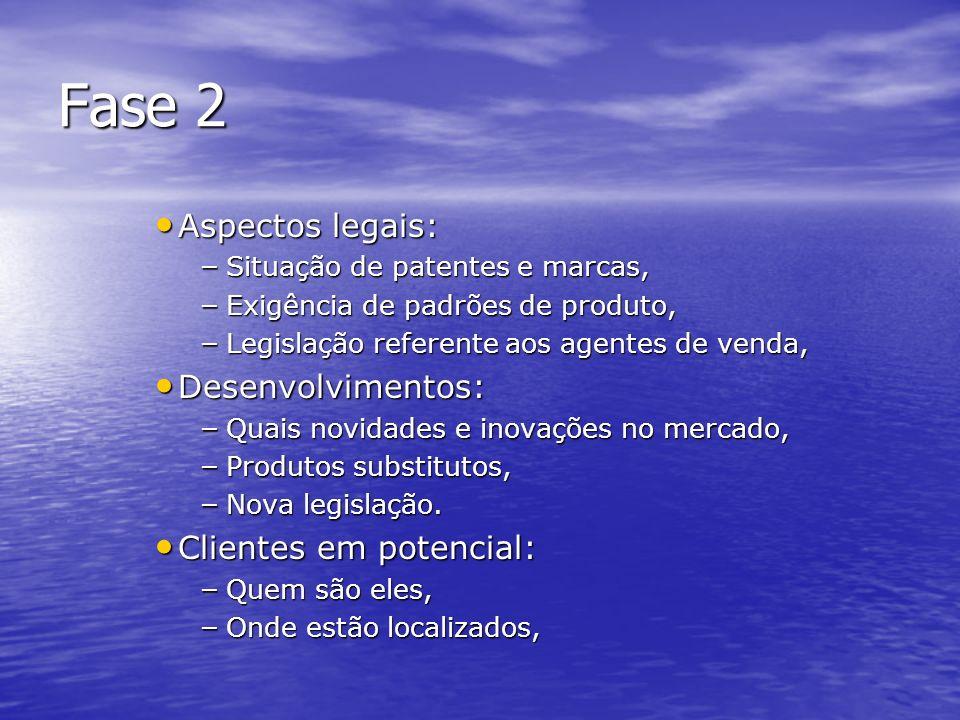 Fase 2 Aspectos legais: Desenvolvimentos: Clientes em potencial: