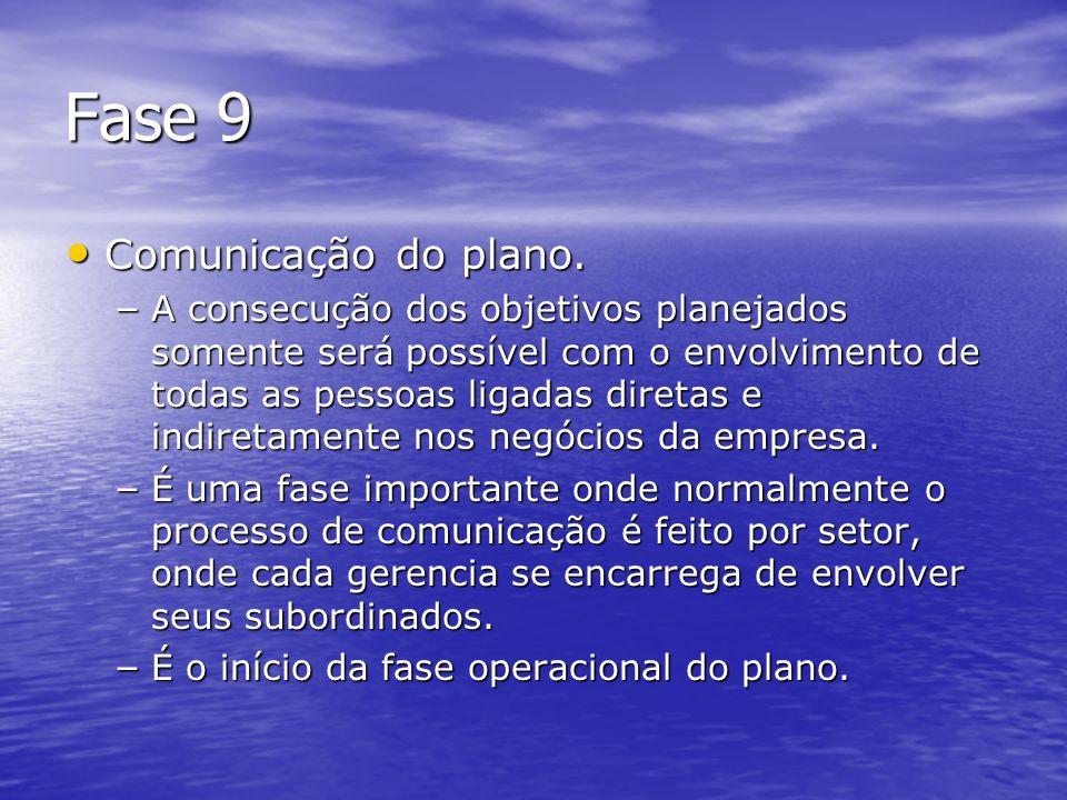 Fase 9 Comunicação do plano.