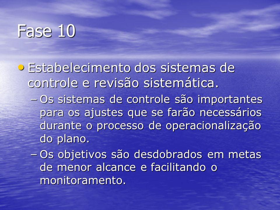 Fase 10 Estabelecimento dos sistemas de controle e revisão sistemática.