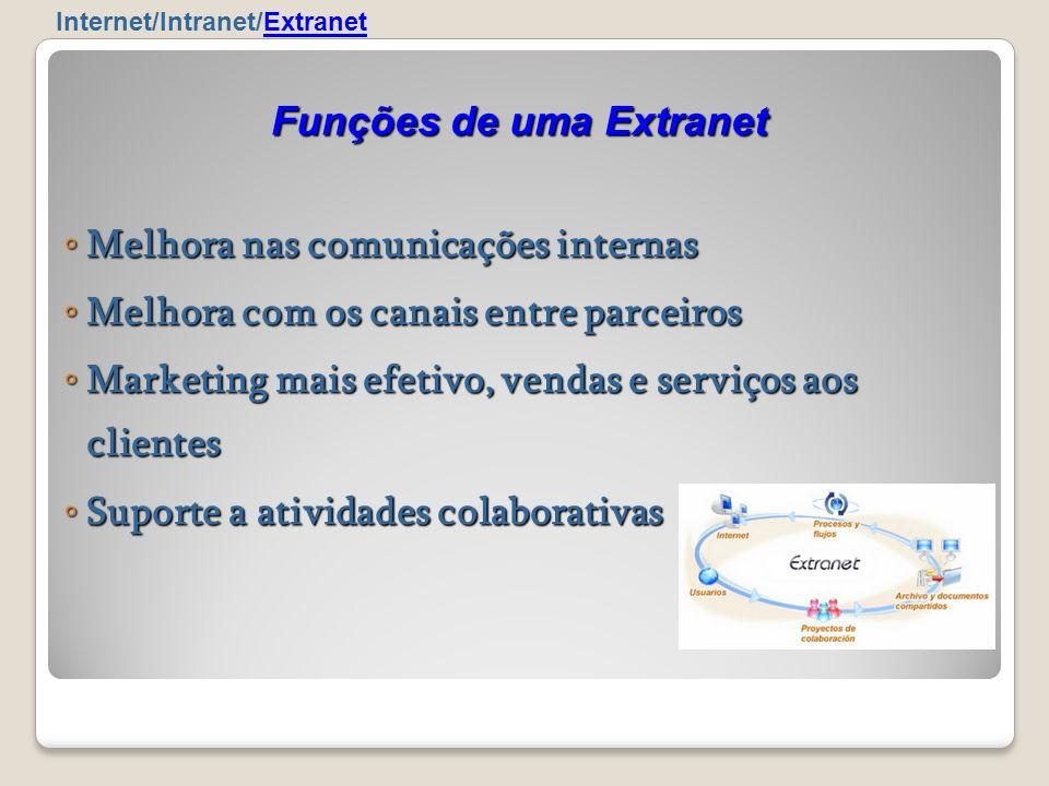 Funções de uma Extranet