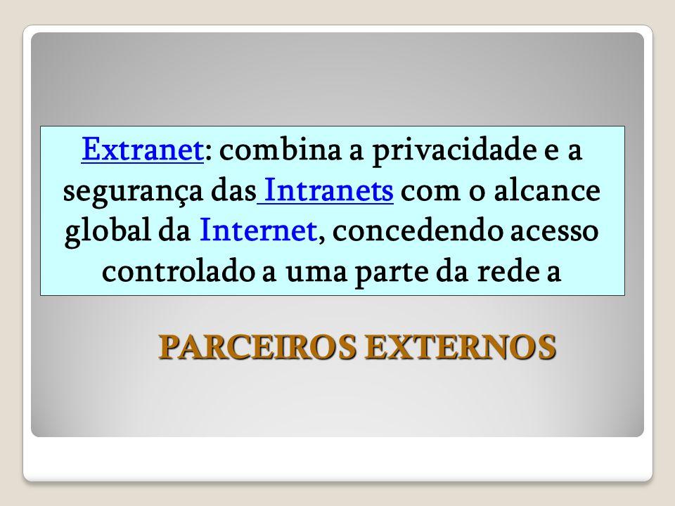 Extranet: combina a privacidade e a segurança das Intranets com o alcance global da Internet, concedendo acesso controlado a uma parte da rede a