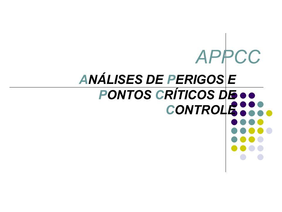 ANÁLISES DE PERIGOS E PONTOS CRÍTICOS DE CONTROLE