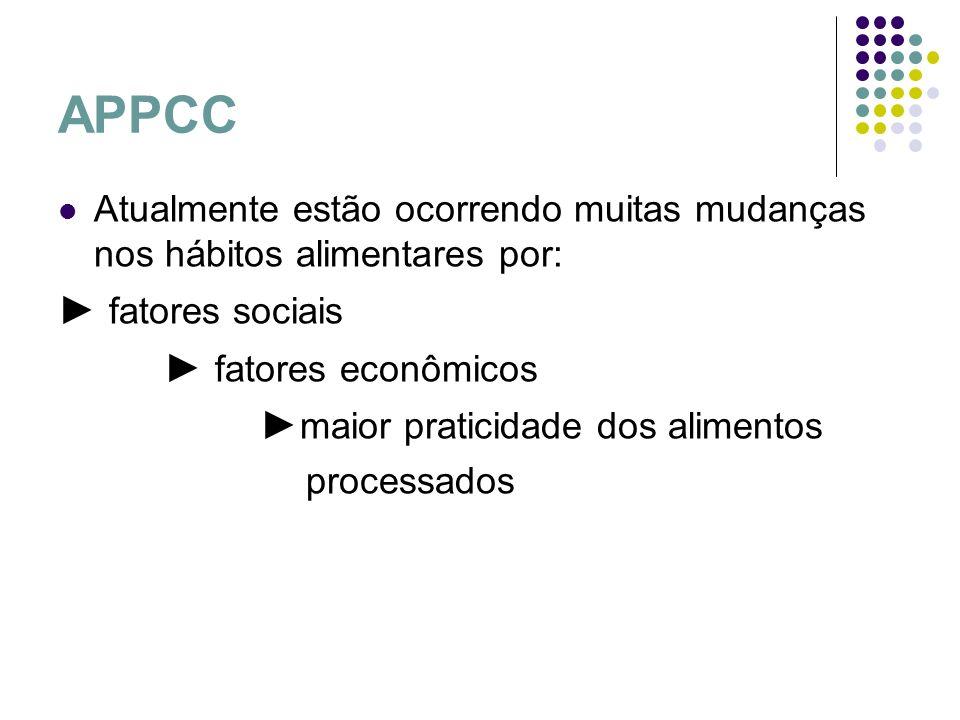 APPCC ► fatores sociais