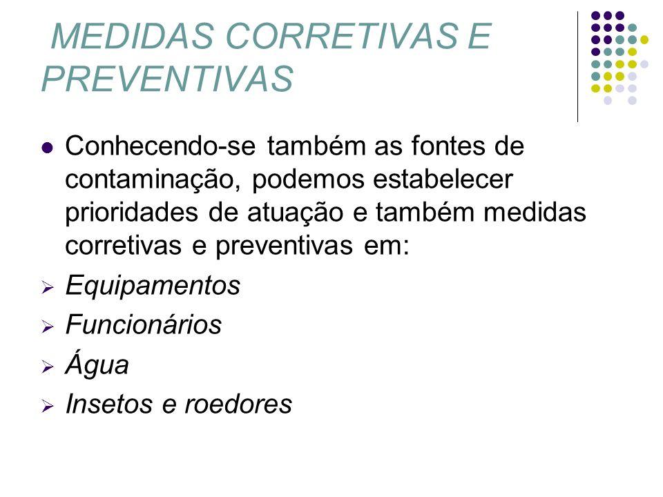 MEDIDAS CORRETIVAS E PREVENTIVAS