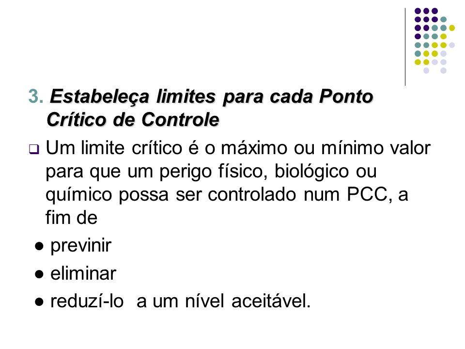 3. Estabeleça limites para cada Ponto Crítico de Controle