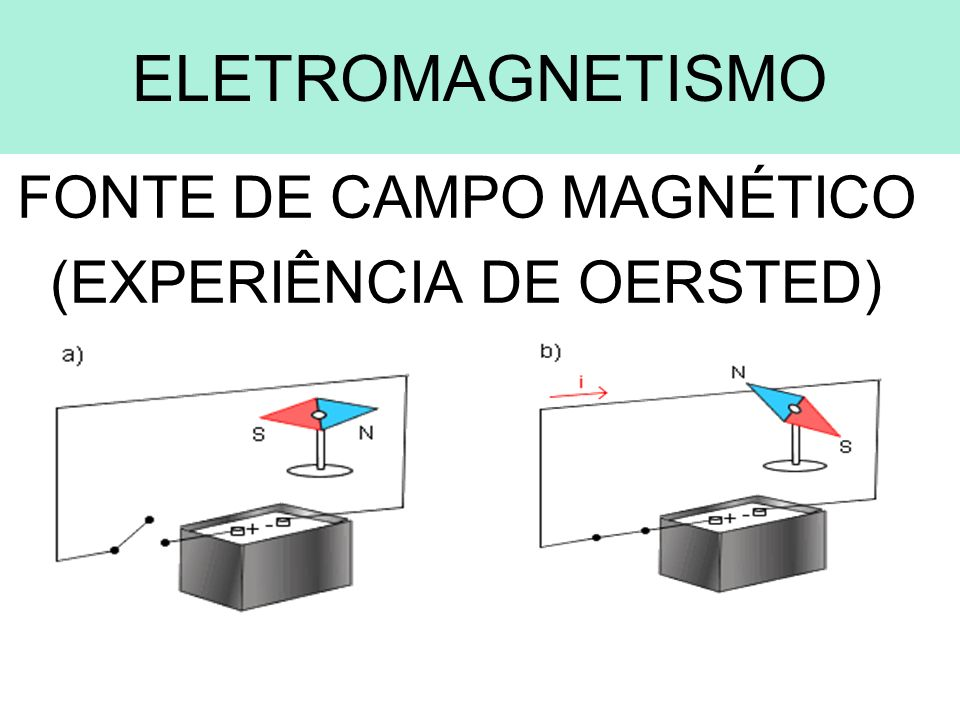 FONTE DE CAMPO MAGNÉTICO (EXPERIÊNCIA DE OERSTED)