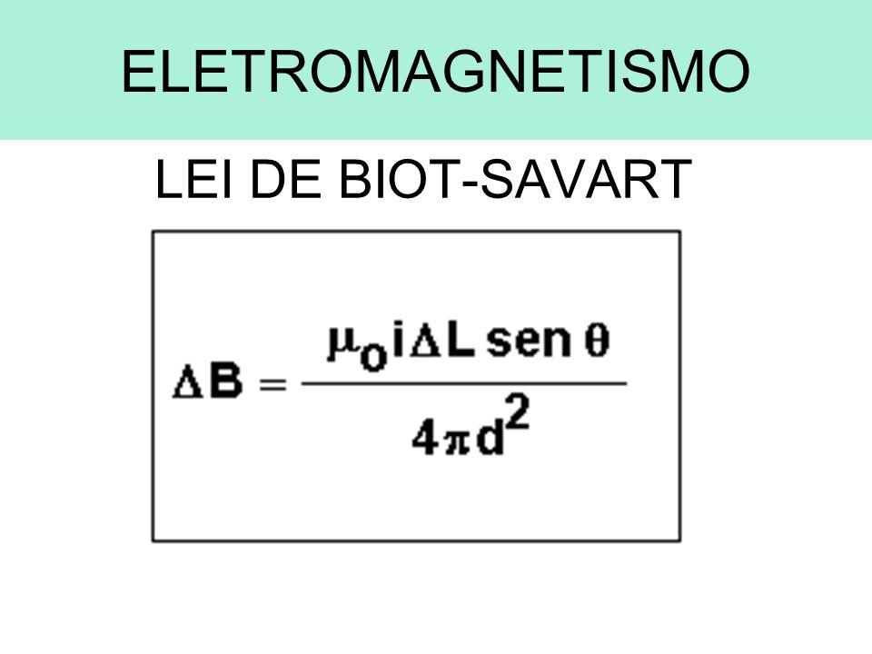 ELETROMAGNETISMO LEI DE BIOT-SAVART
