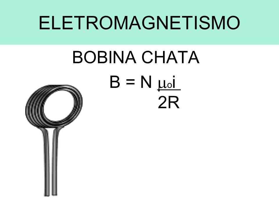 ELETROMAGNETISMO BOBINA CHATA B = N oi 2R