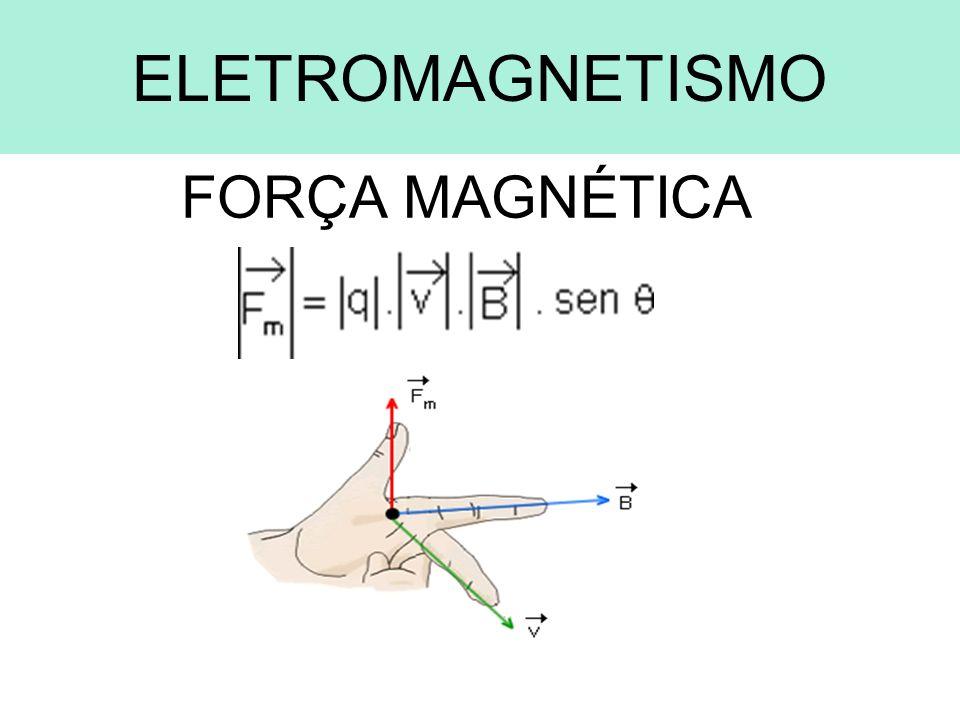 ELETROMAGNETISMO FORÇA MAGNÉTICA