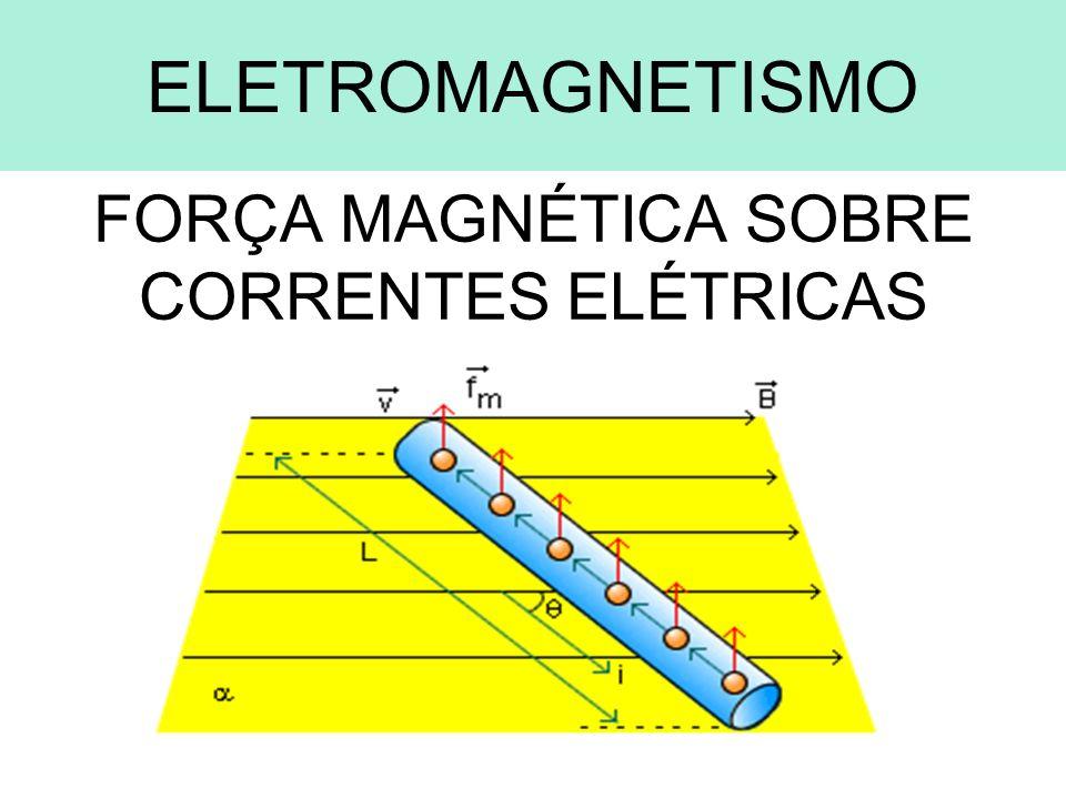 FORÇA MAGNÉTICA SOBRE CORRENTES ELÉTRICAS