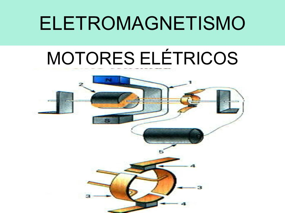 ELETROMAGNETISMO MOTORES ELÉTRICOS