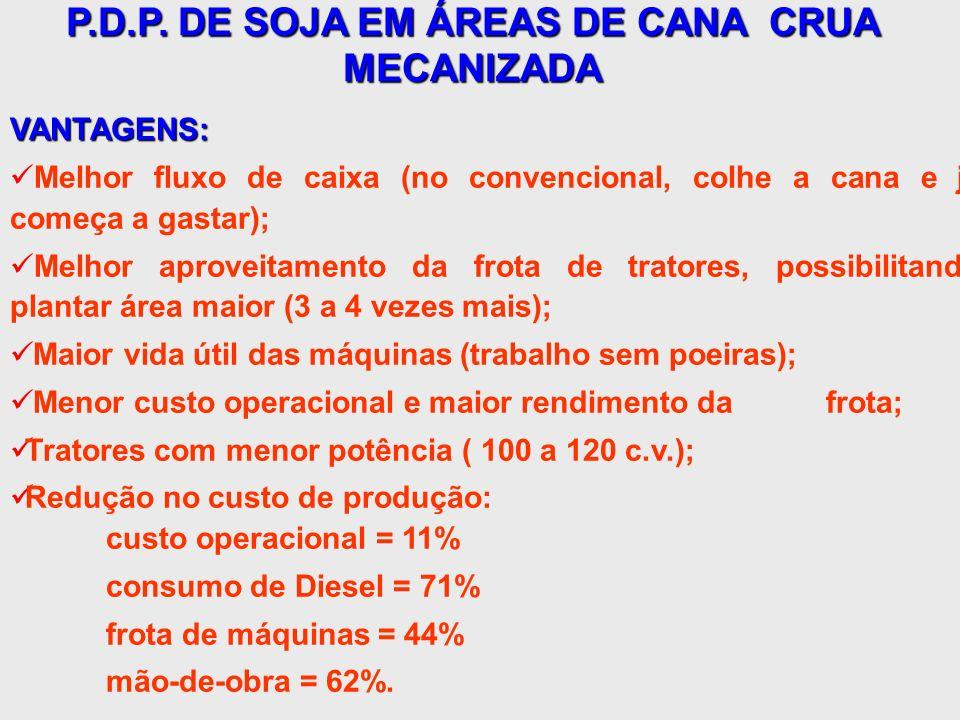 P.D.P. DE SOJA EM ÁREAS DE CANA CRUA MECANIZADA
