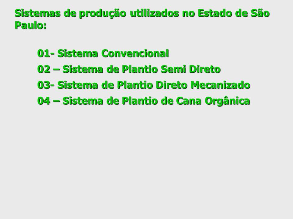 Sistemas de produção utilizados no Estado de São Paulo: