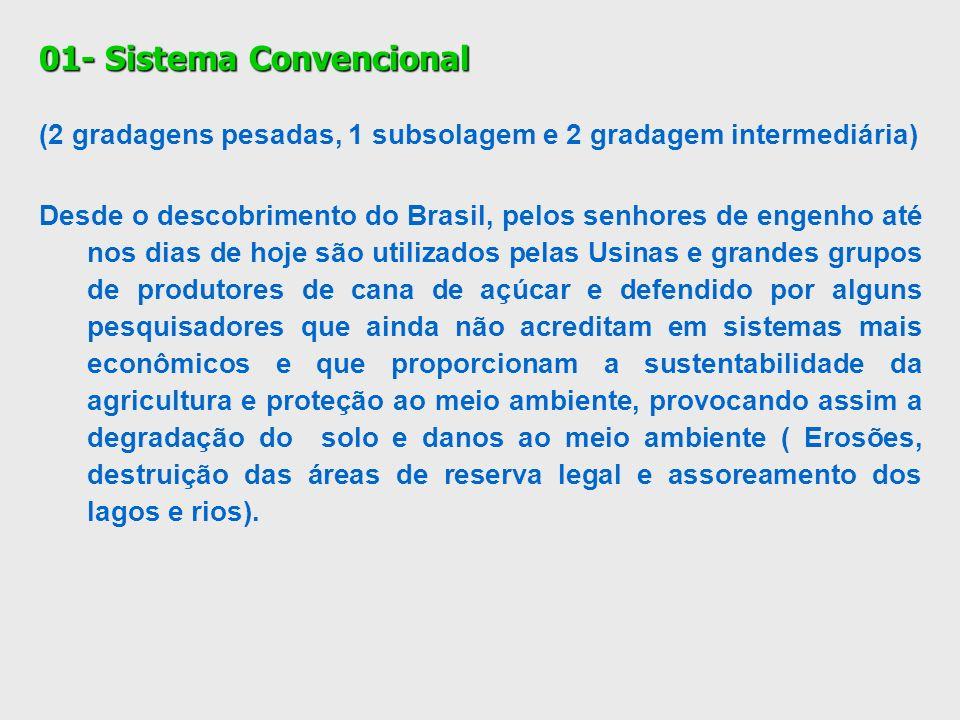 01- Sistema Convencional