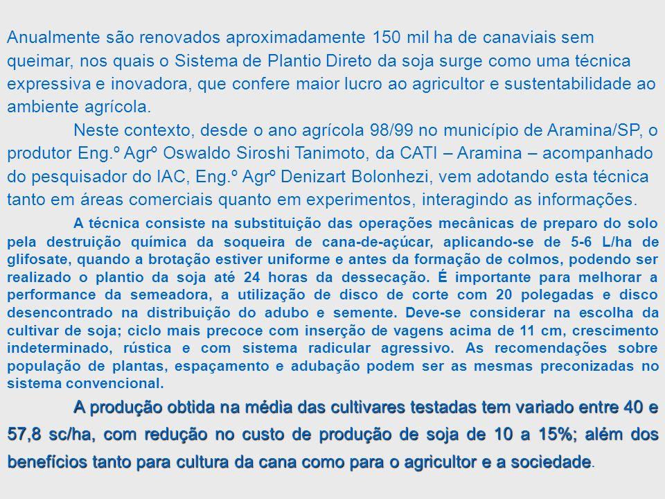 Anualmente são renovados aproximadamente 150 mil ha de canaviais sem queimar, nos quais o Sistema de Plantio Direto da soja surge como uma técnica expressiva e inovadora, que confere maior lucro ao agricultor e sustentabilidade ao ambiente agrícola.