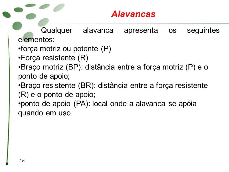 Alavancas Qualquer alavanca apresenta os seguintes elementos: