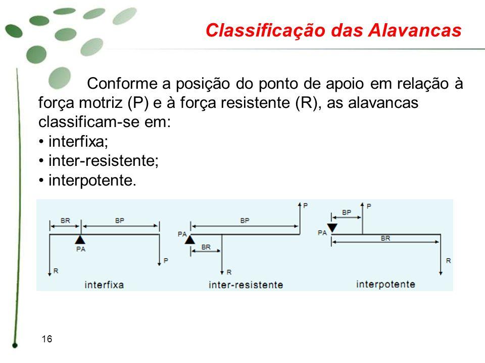Classificação das Alavancas