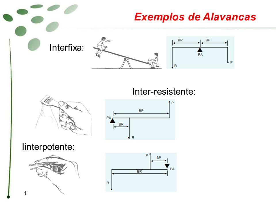 Exemplos de Alavancas Interfixa: Inter-resistente: Iinterpotente: