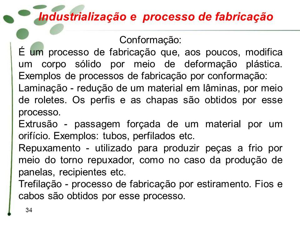 Industrialização e processo de fabricação