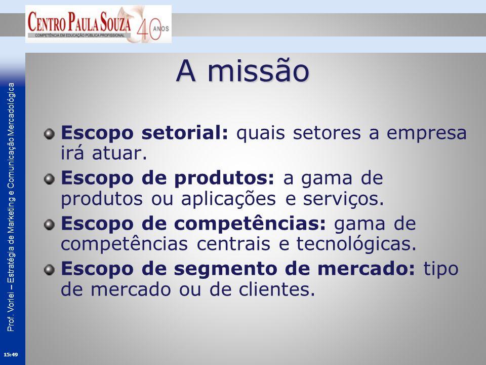 A missão Escopo setorial: quais setores a empresa irá atuar.
