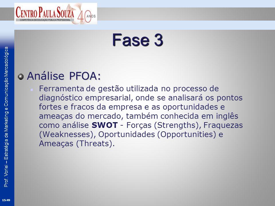 Fase 3Análise PFOA: