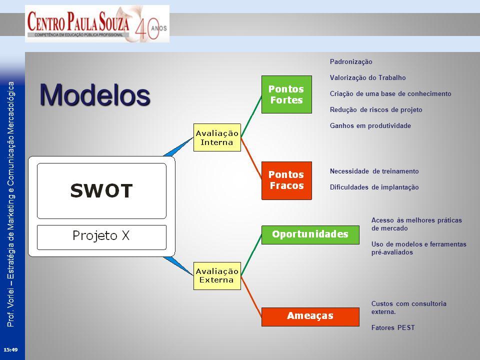 Modelos Padronização Valorização do Trabalho