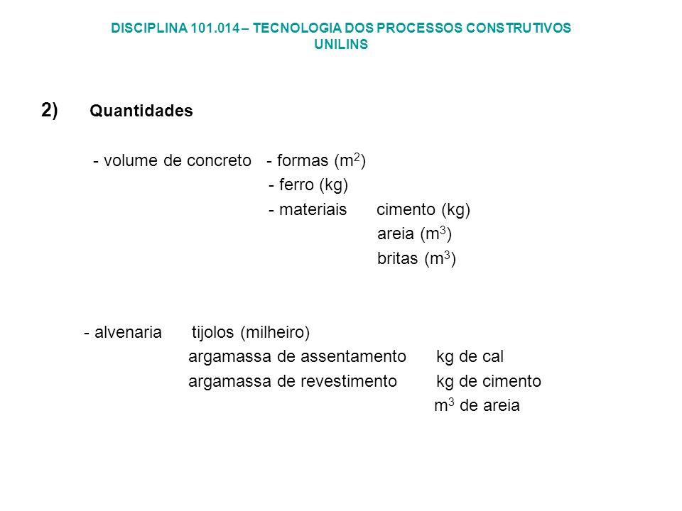 DISCIPLINA 101.014 – TECNOLOGIA DOS PROCESSOS CONSTRUTIVOS UNILINS