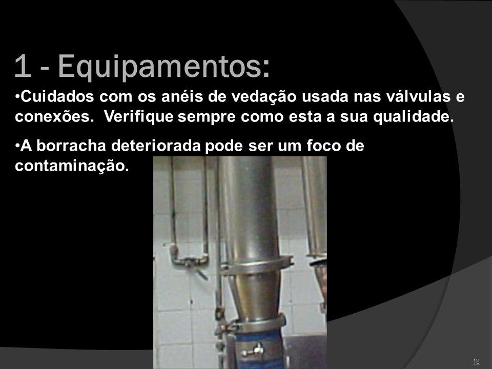 1 - Equipamentos: Cuidados com os anéis de vedação usada nas válvulas e conexões. Verifique sempre como esta a sua qualidade.