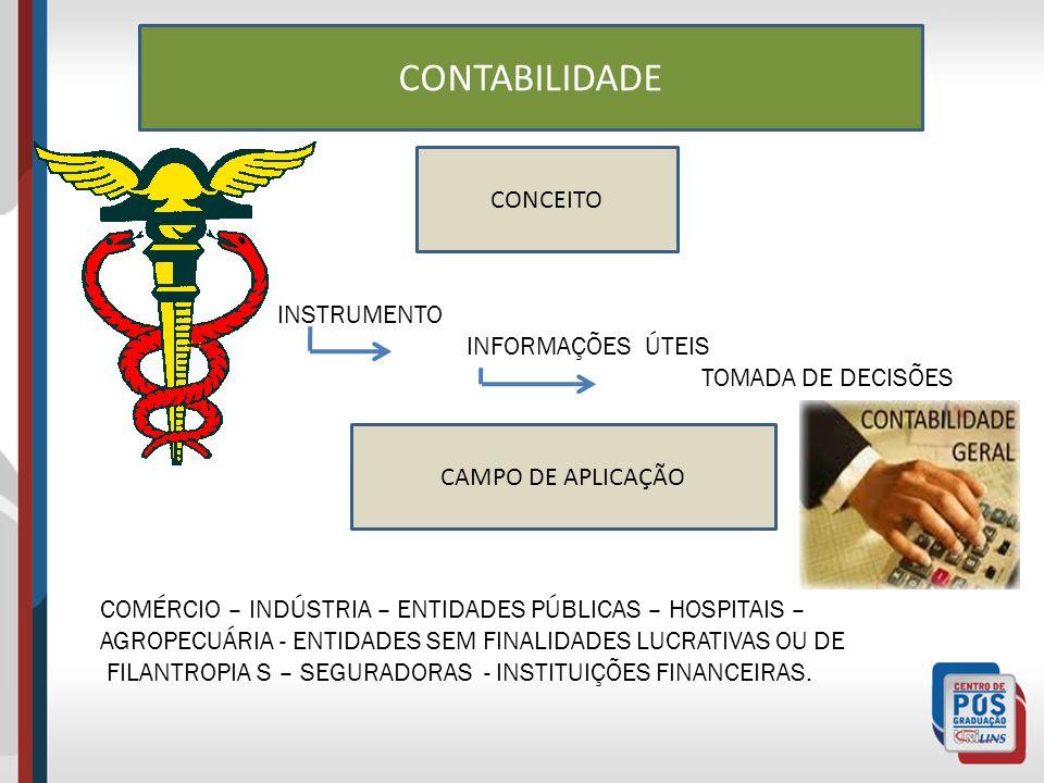 CONTABILIDADE CONCEITO INSTRUMENTO INFORMAÇÕES ÚTEIS