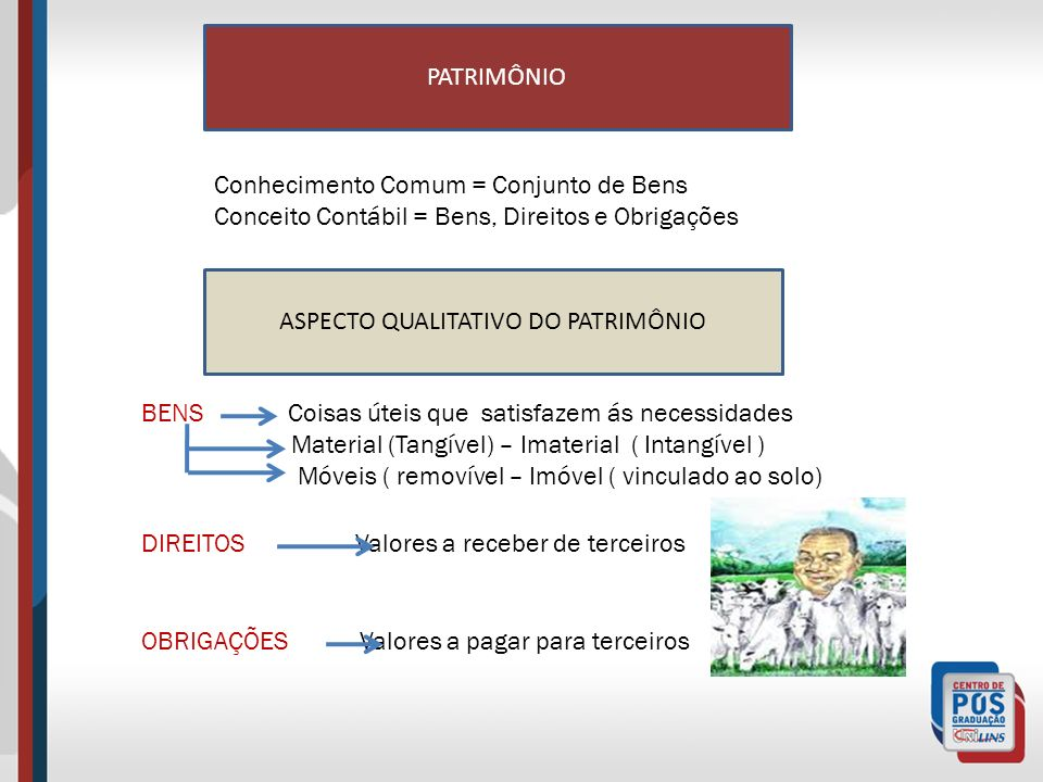 ASPECTO QUALITATIVO DO PATRIMÔNIO