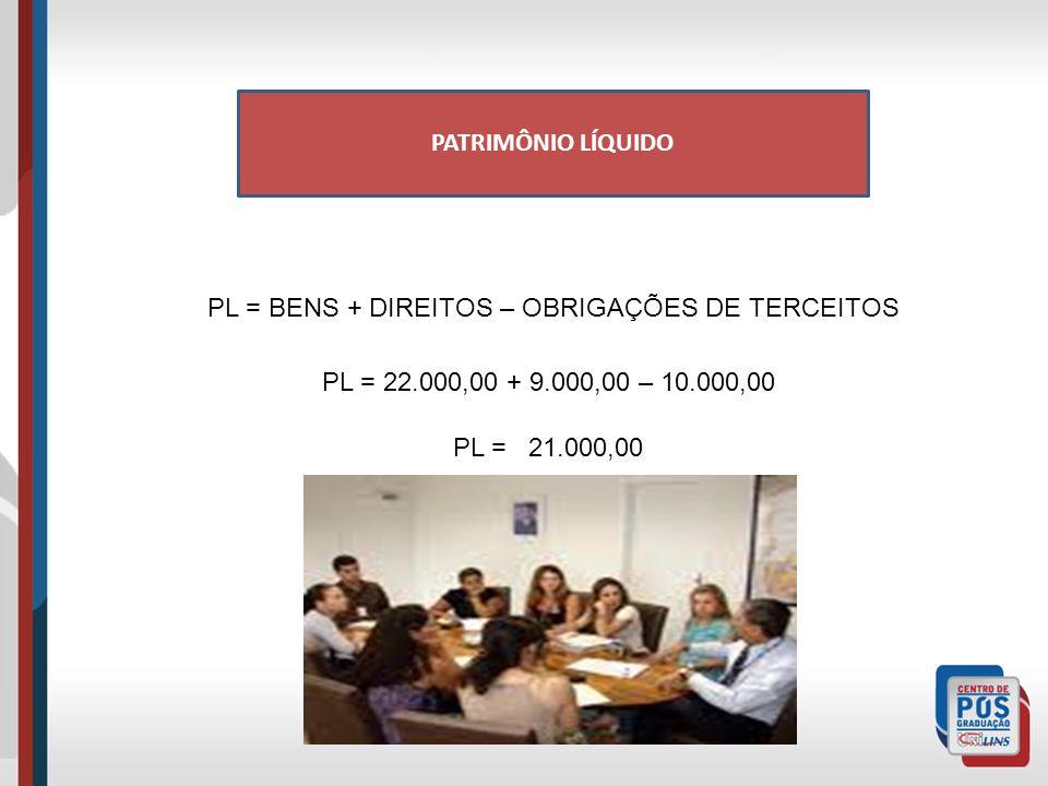 PATRIMÔNIO LÍQUIDO PL = BENS + DIREITOS – OBRIGAÇÕES DE TERCEITOS. PL = 22.000,00 + 9.000,00 – 10.000,00.