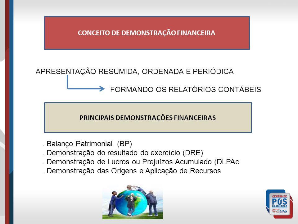 CONCEITO DE DEMONSTRAÇÃO FINANCEIRA